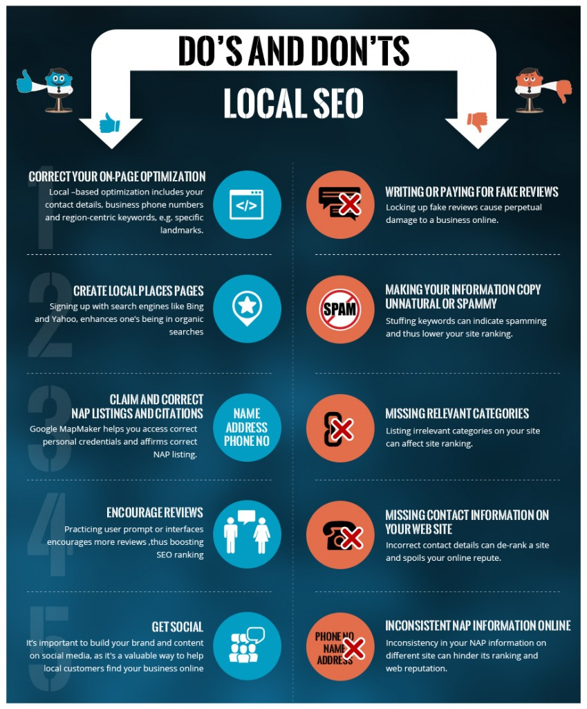 local seo explained